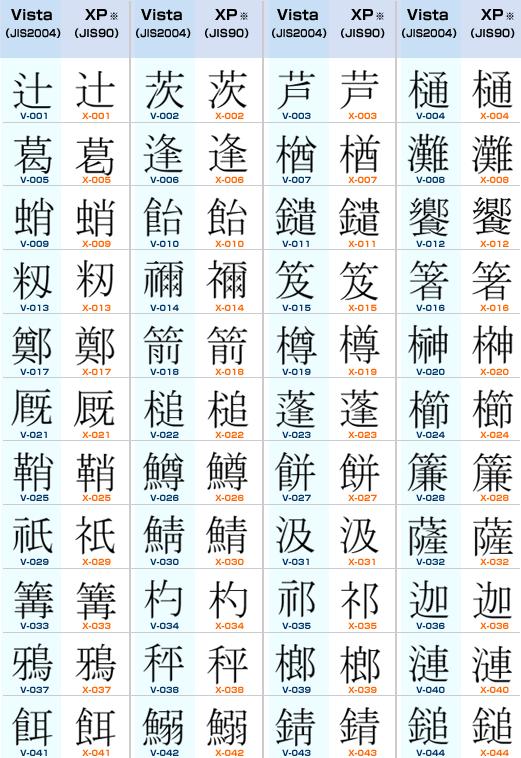 漢字規格1